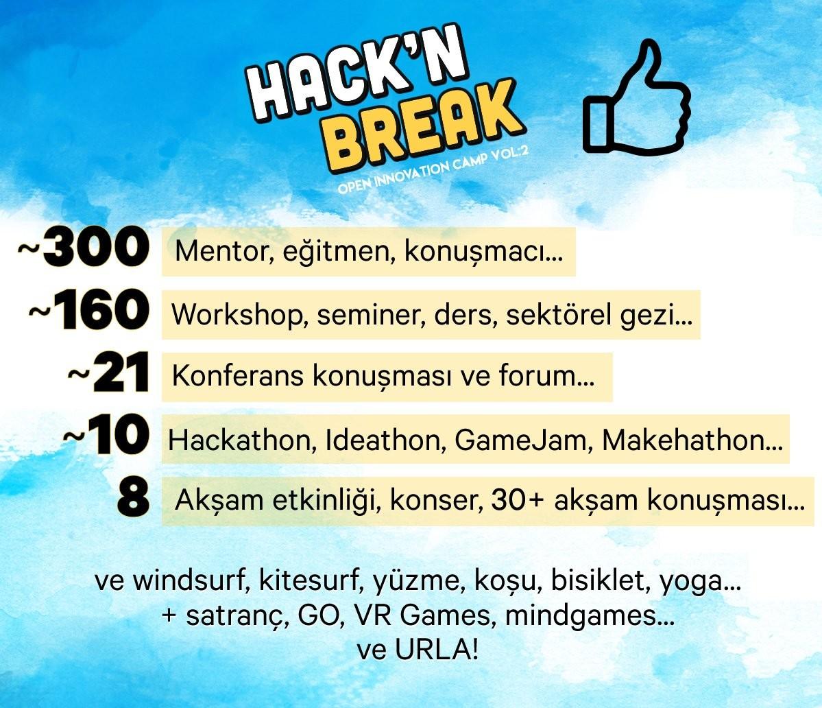 http://hacknbreak.com/wp-content/uploads/2017/11/hacknbreak3.jpg